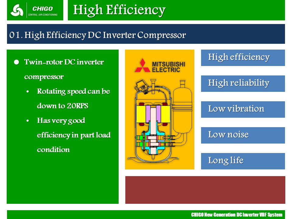 High Efficiency 01. High Efficiency DC Inverter Compressor