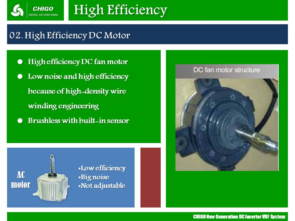 Cmv mini vrf system r410a 50hz ppt video online download High efficiency motors