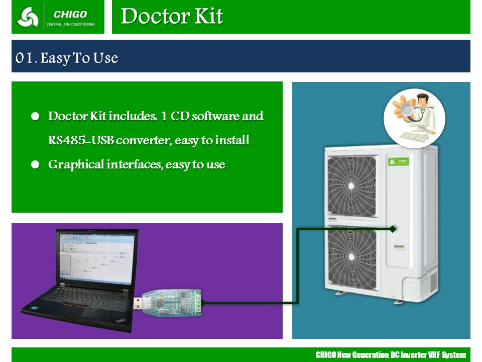 Doctor Kit 01. Easy To Use. Doctor Kit includes: 1 CD software and RS485-USB converter, easy to install.