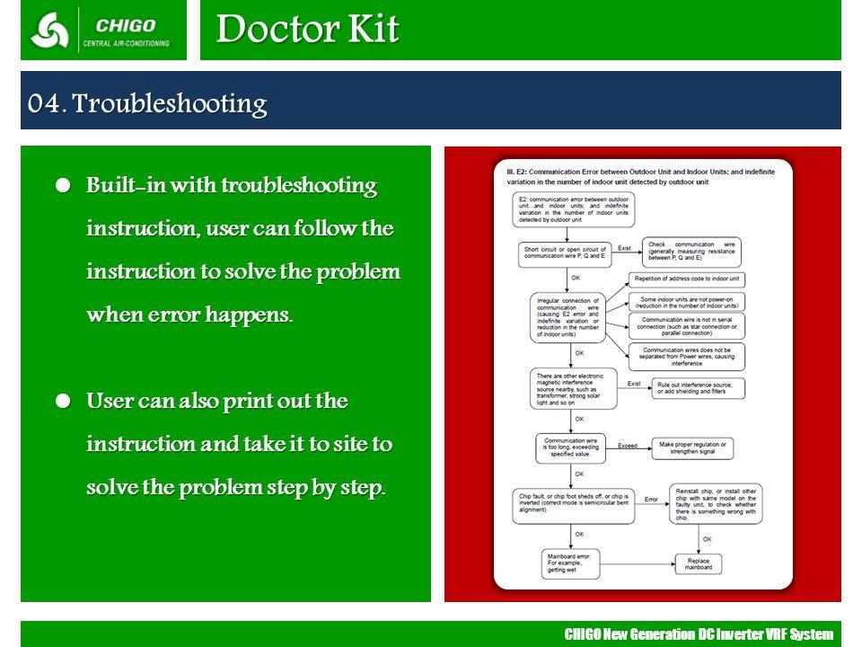 Doctor Kit 04. Troubleshooting