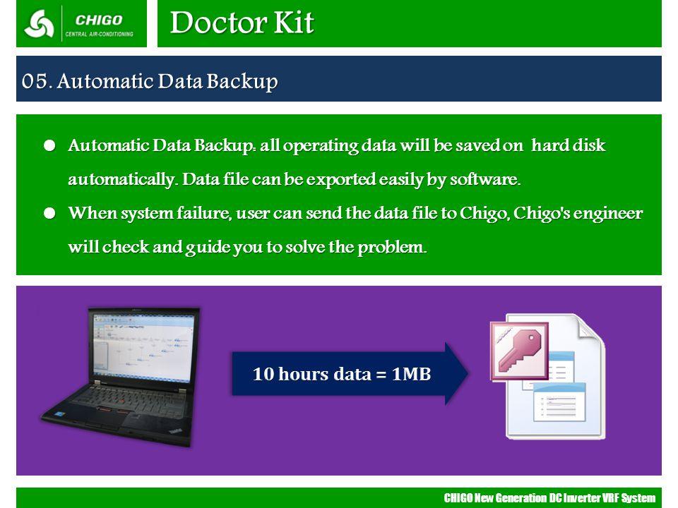 Doctor Kit 05. Automatic Data Backup