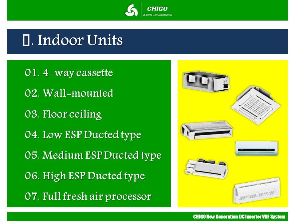 Ⅲ. Indoor Units 01. 4-way cassette 02. Wall-mounted 03. Floor ceiling