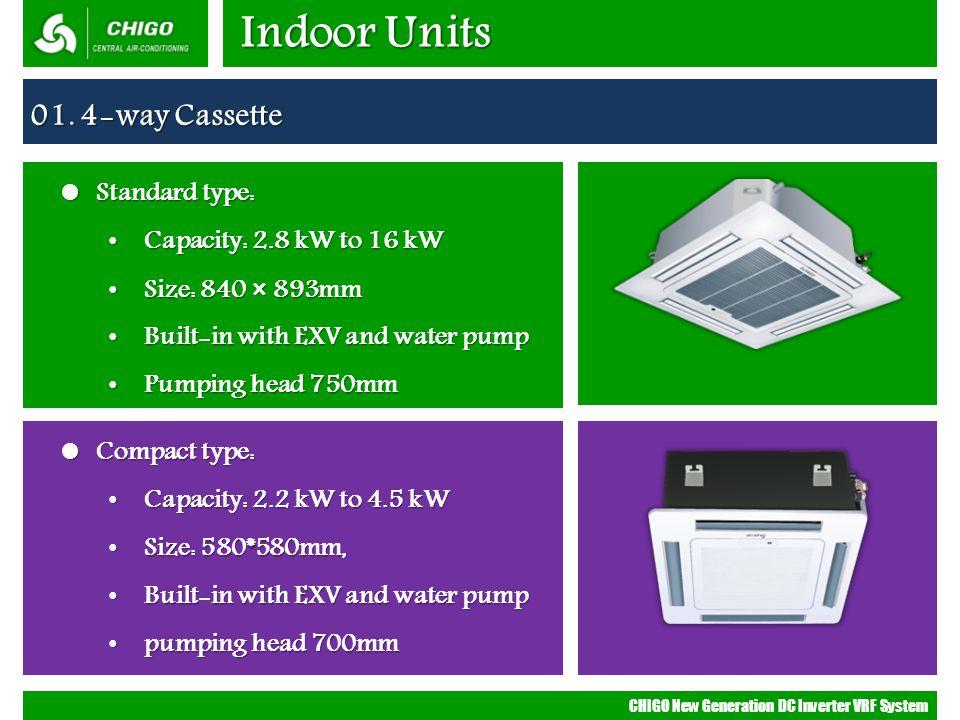 Indoor Units 01. 4-way Cassette Standard type:
