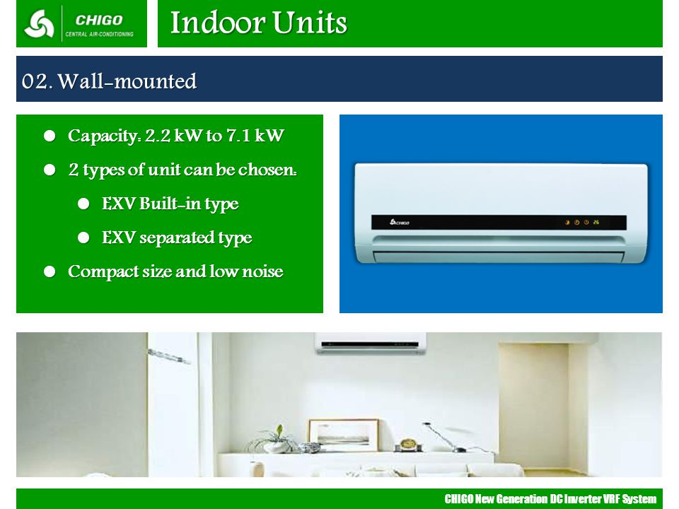 Indoor Units 02. Wall-mounted Capacity: 2.2 kW to 7.1 kW