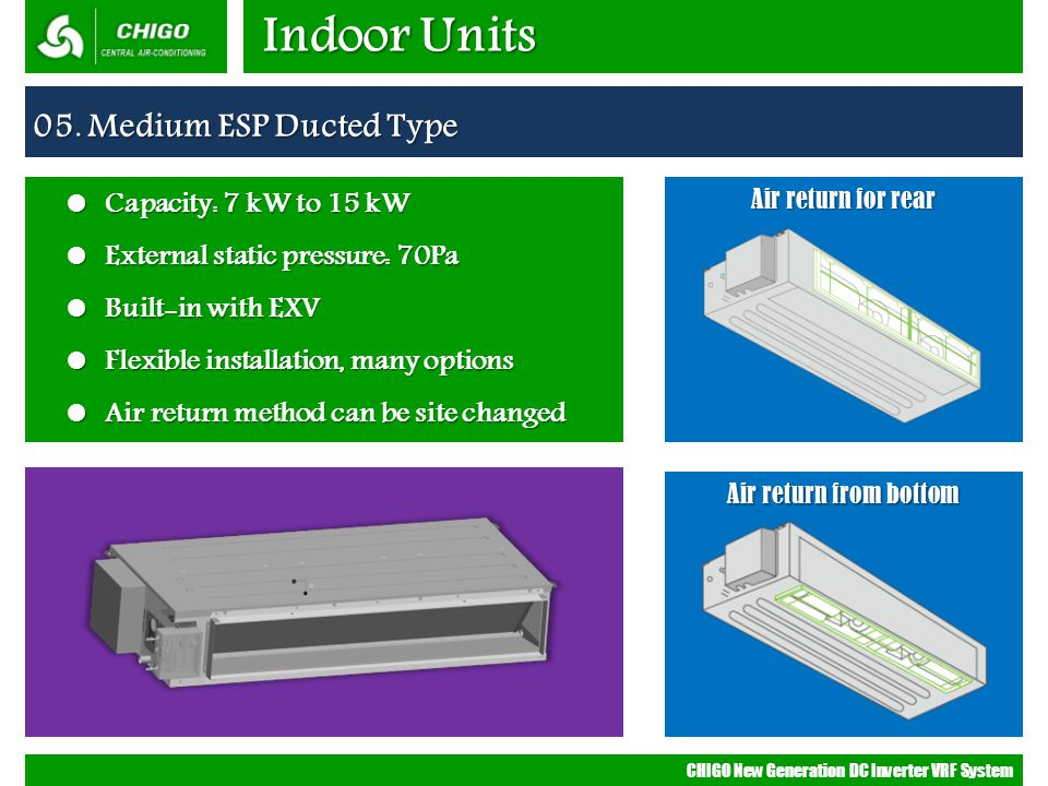 Indoor Units 05. Medium ESP Ducted Type Capacity: 7 kW to 15 kW