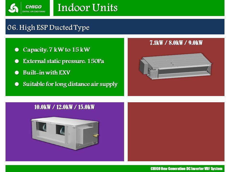 Indoor Units 06. High ESP Ducted Type Capacity: 7 kW to 15 kW