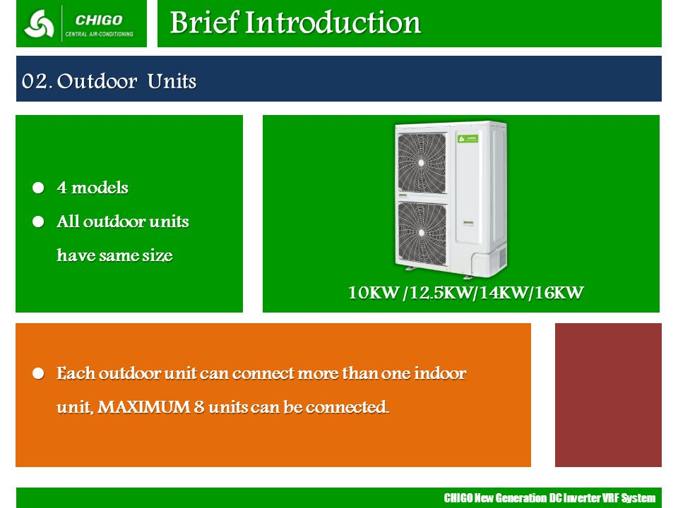 Brief Introduction 02. Outdoor Units 4 models