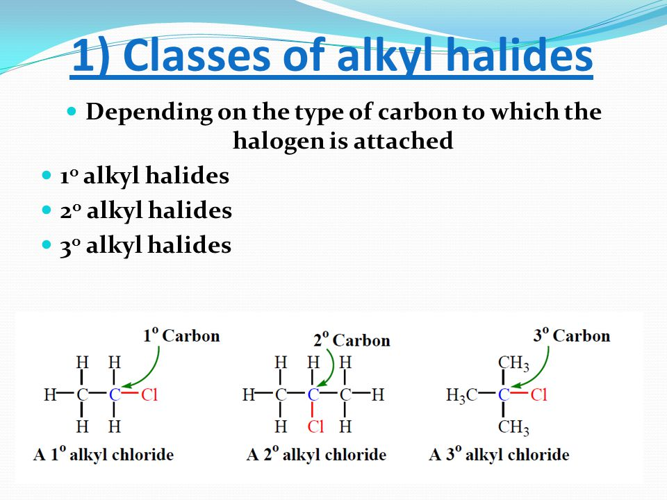 1) Classes of alkyl halides