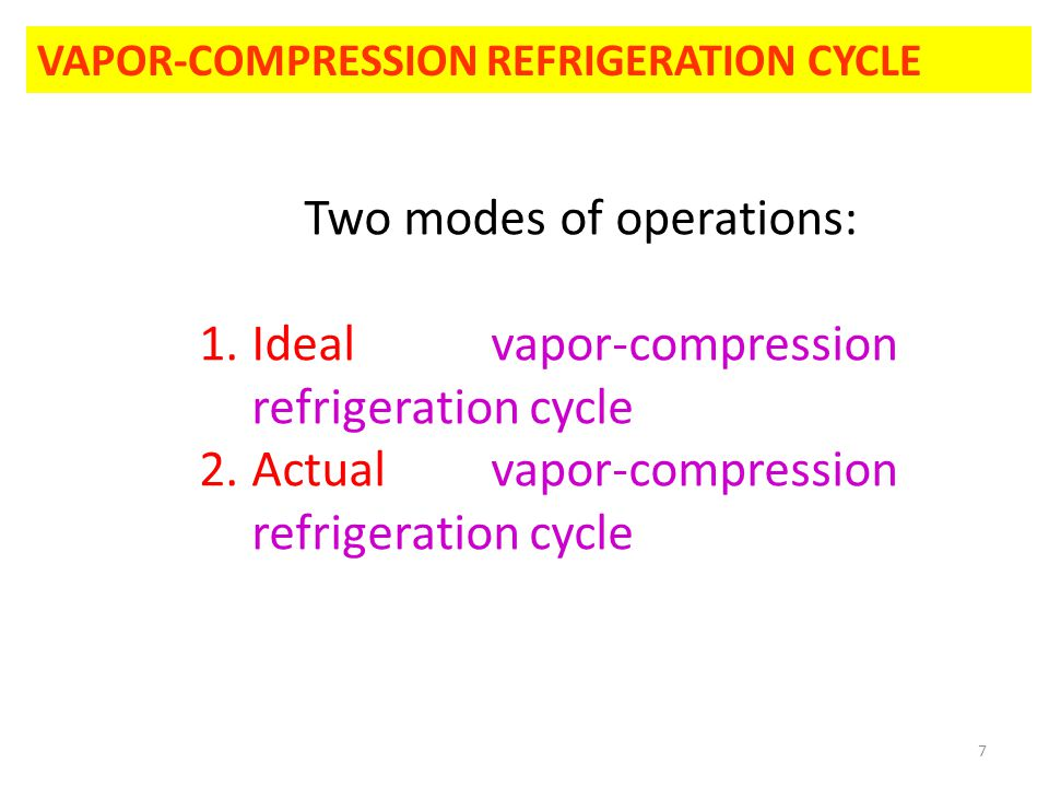Ideal vapor-compression refrigeration cycle