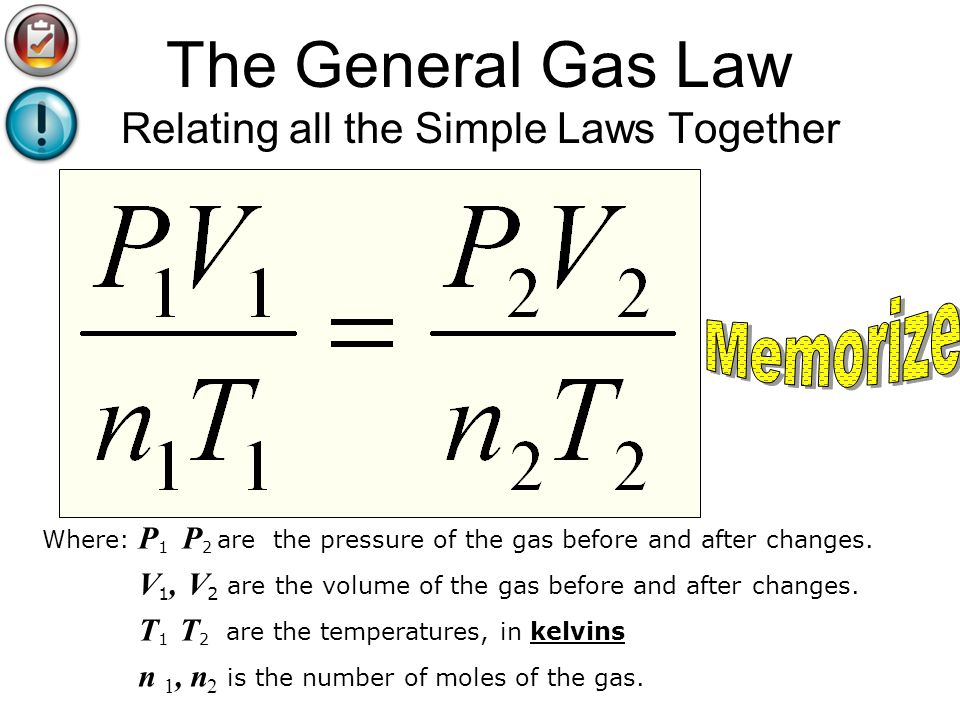 The General Gas Law Relating all the Simple Laws Together