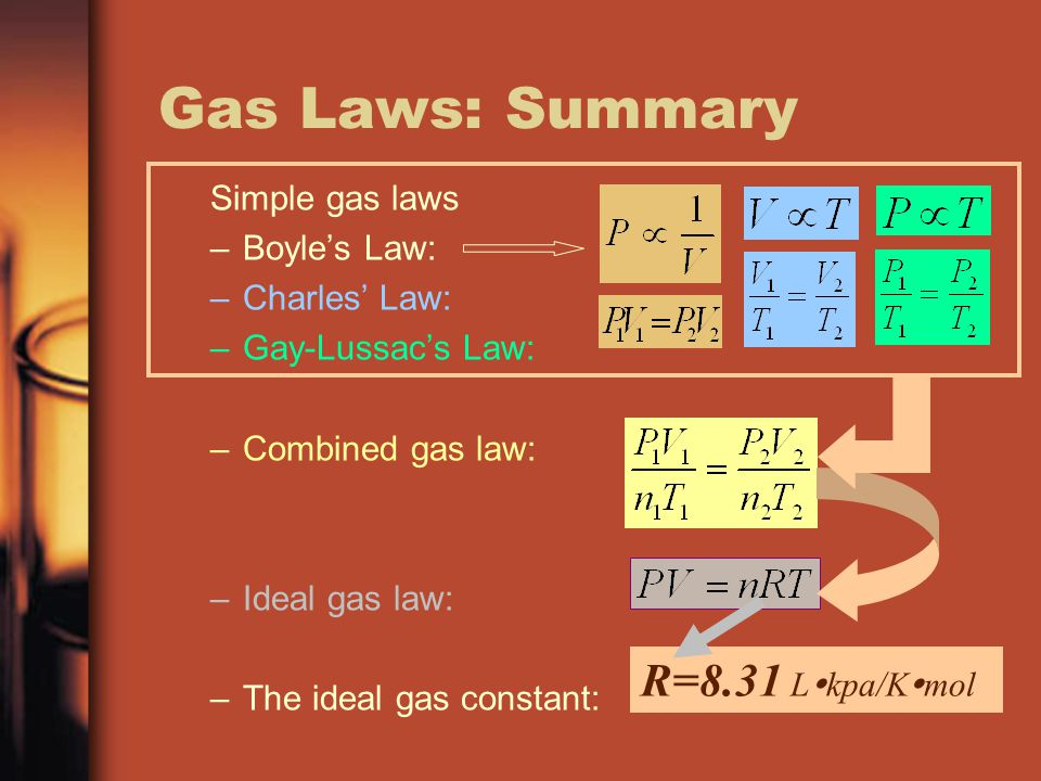 Gas Laws: Summary R=8.31 Lkpa/Kmol Simple gas laws Boyle's Law: