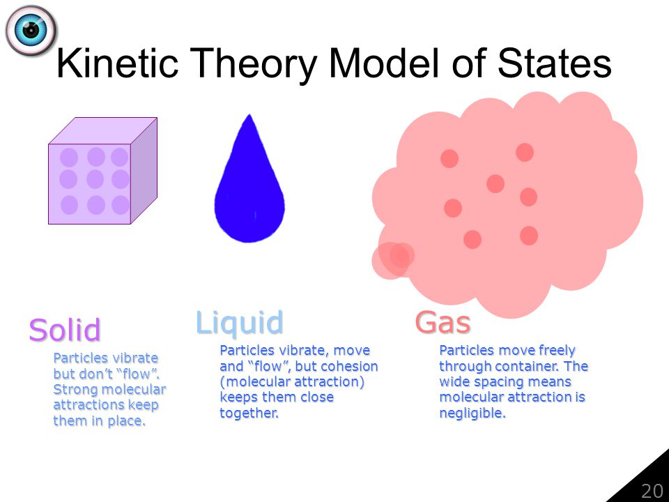 Kinetic Theory Model of States
