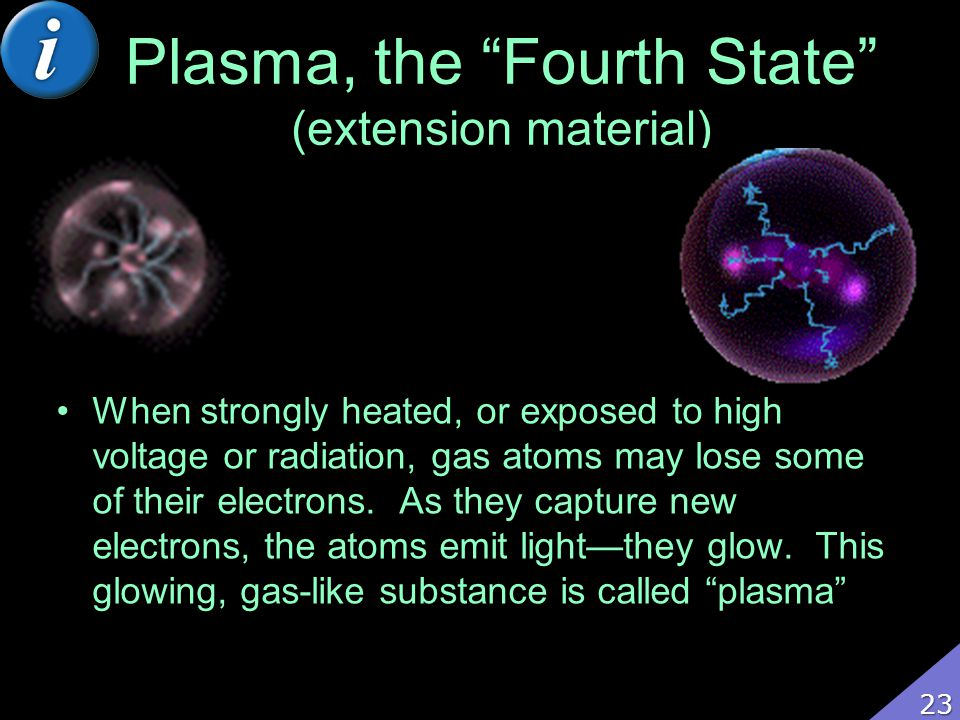 Plasma, the Fourth State (extension material)