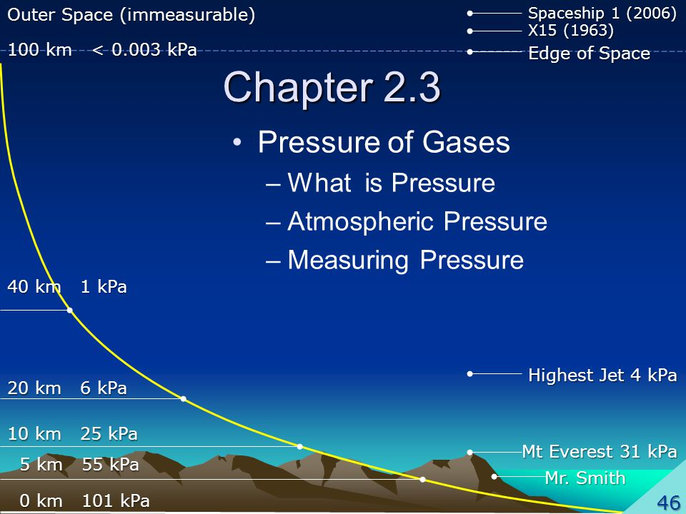 Chapter 2.3 Pressure of Gases What is Pressure Atmospheric Pressure