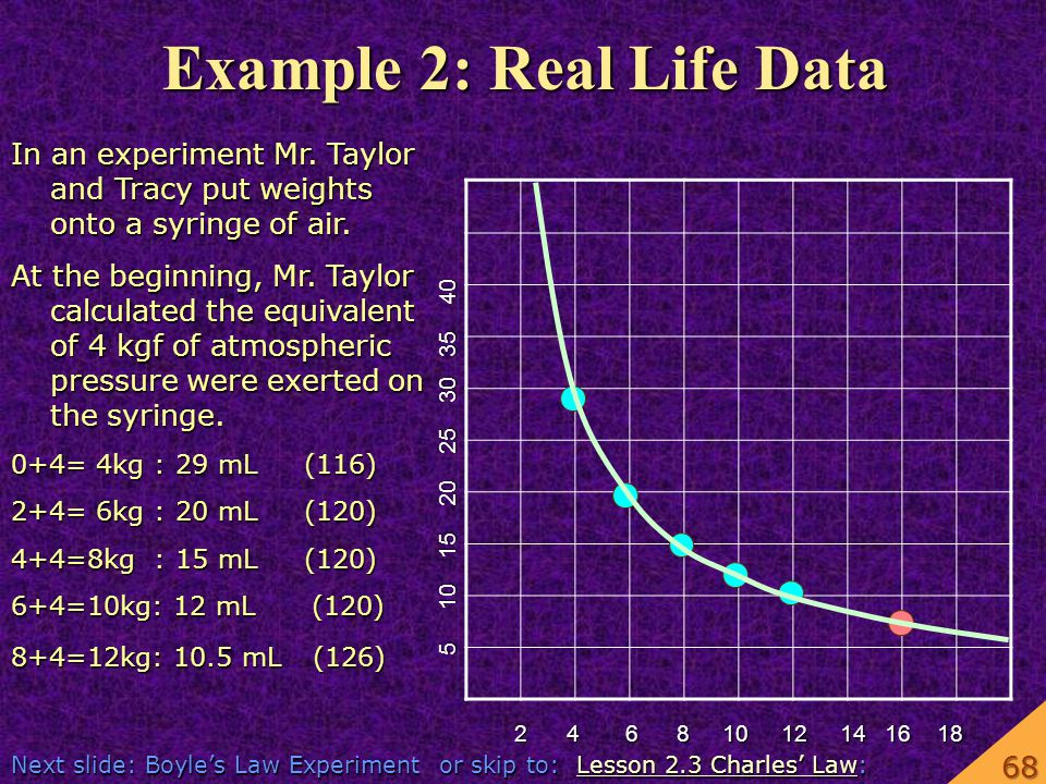 Example 2: Real Life Data