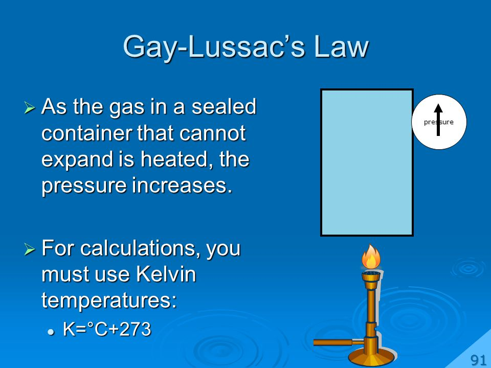Gay-Lussac's Law As the gas in a sealed container that cannot expand is heated, the pressure increases.