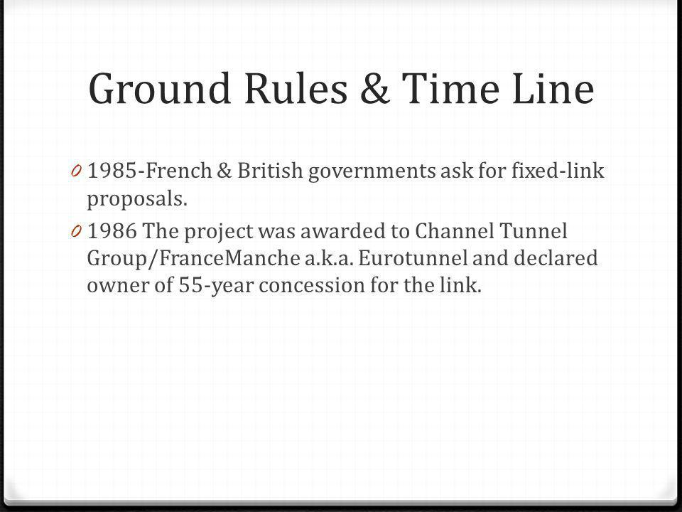 Ground Rules & Time Line