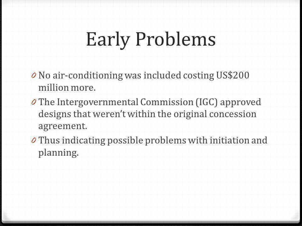 Early Problems No air-conditioning was included costing US$200 million more.