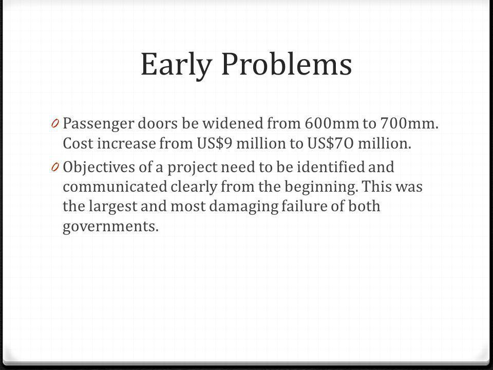 Early Problems Passenger doors be widened from 600mm to 700mm. Cost increase from US$9 million to US$7O million.