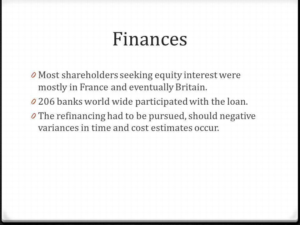 Finances Most shareholders seeking equity interest were mostly in France and eventually Britain. 206 banks world wide participated with the loan.