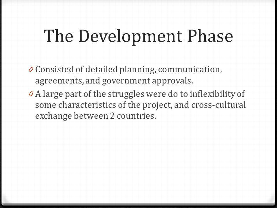 The Development Phase Consisted of detailed planning, communication, agreements, and government approvals.