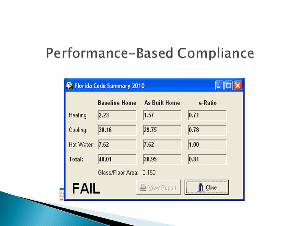 Performance-Based Compliance