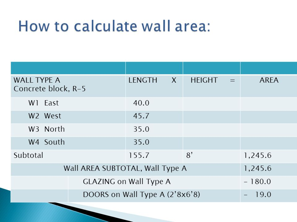 How to calculate wall area: