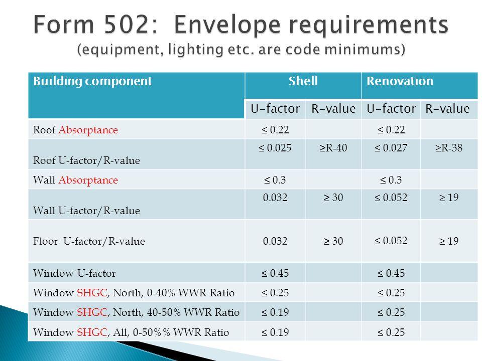 Form 502: Envelope requirements (equipment, lighting etc