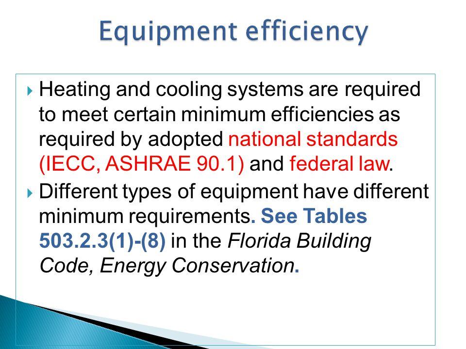 Equipment efficiency