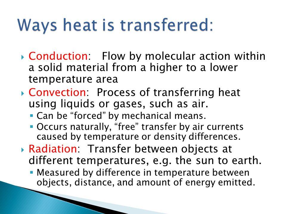 Ways heat is transferred: