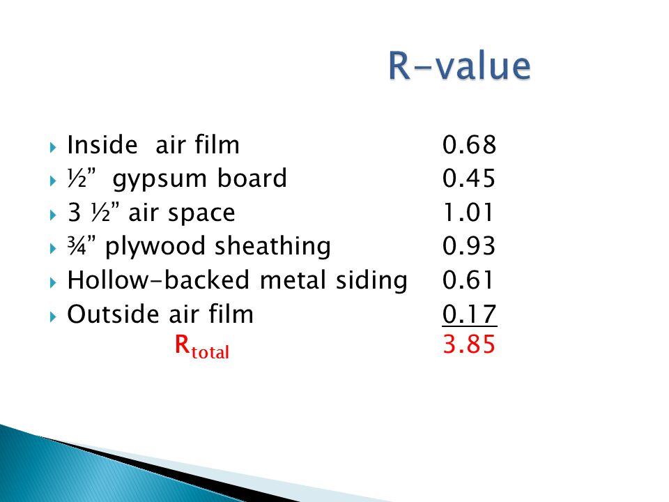 R-value Inside air film 0.68 ½ gypsum board 0.45 3 ½ air space 1.01
