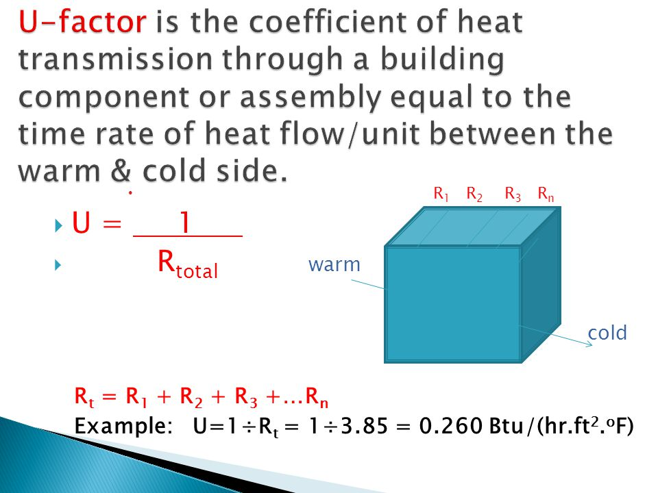 U-factor is the coefficient of heat transmission through a building component or assembly equal to the time rate of heat flow/unit between the warm & cold side.