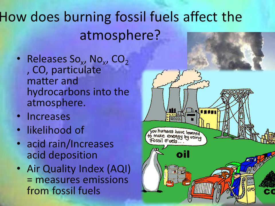 How does burning fossil fuels affect the atmosphere