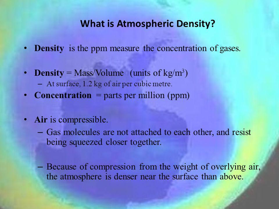 What is Atmospheric Density