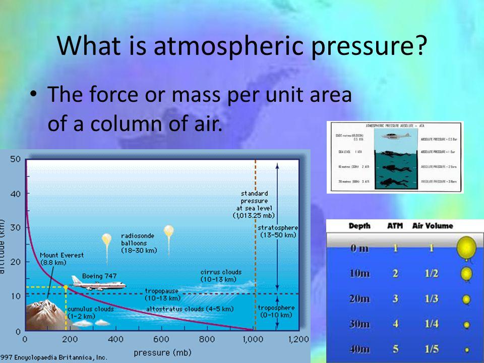 What is atmospheric pressure