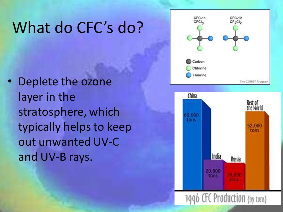 What do CFC's do.