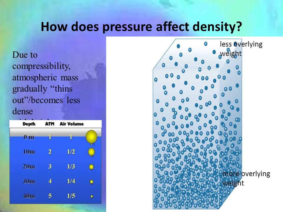 How does pressure affect density