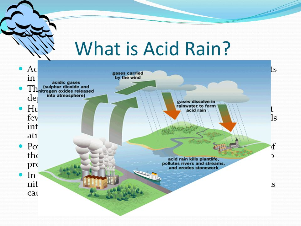 What is Acid Rain Acid rain is rain that has been made acidic by certain pollutants in the air.