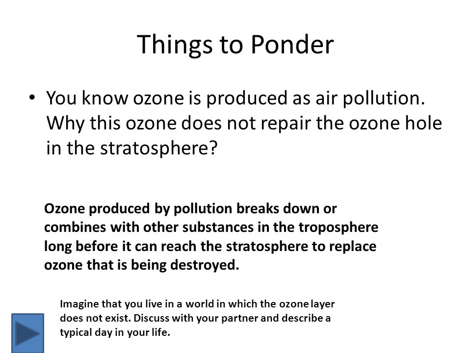 Things to Ponder You know ozone is produced as air pollution. Why this ozone does not repair the ozone hole in the stratosphere