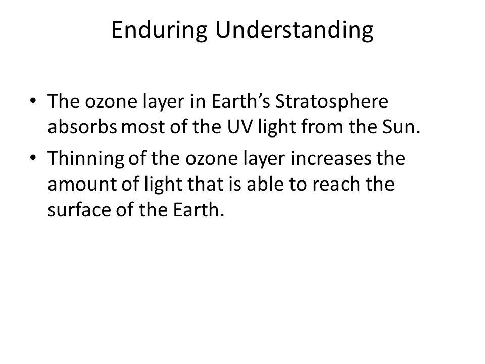 Enduring Understanding