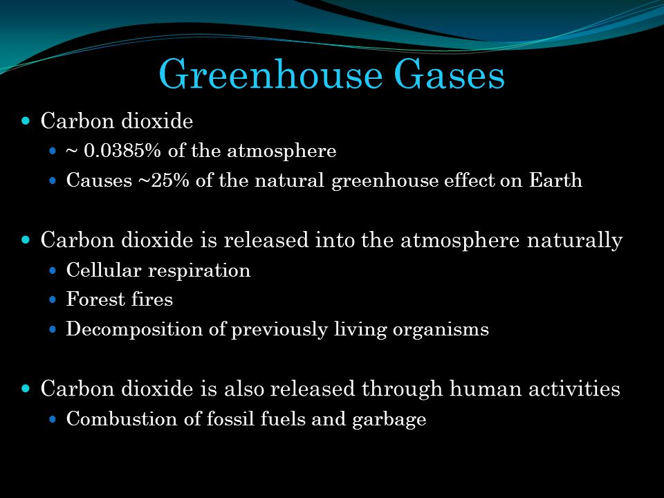 Greenhouse Gases Carbon dioxide