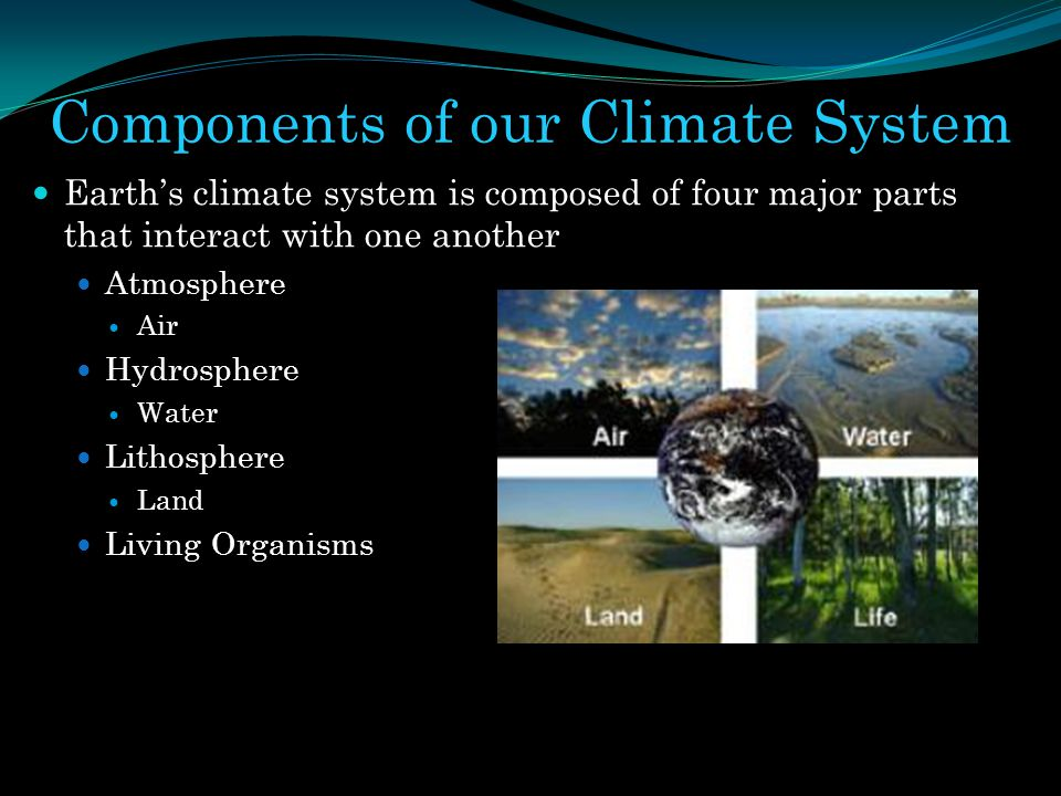 Components of our Climate System