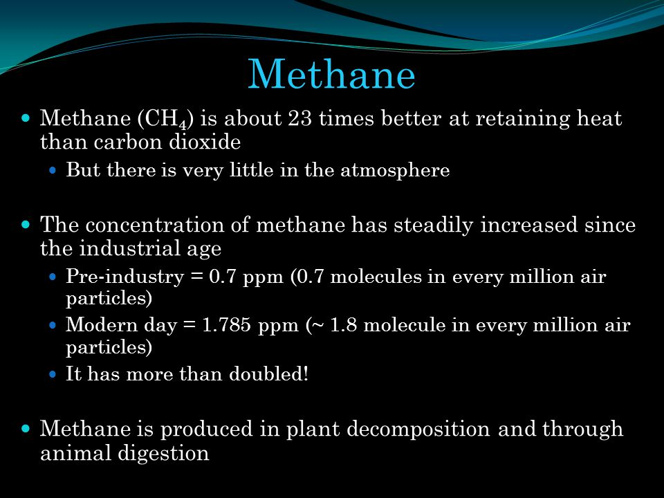 Methane Methane (CH4) is about 23 times better at retaining heat than carbon dioxide. But there is very little in the atmosphere.