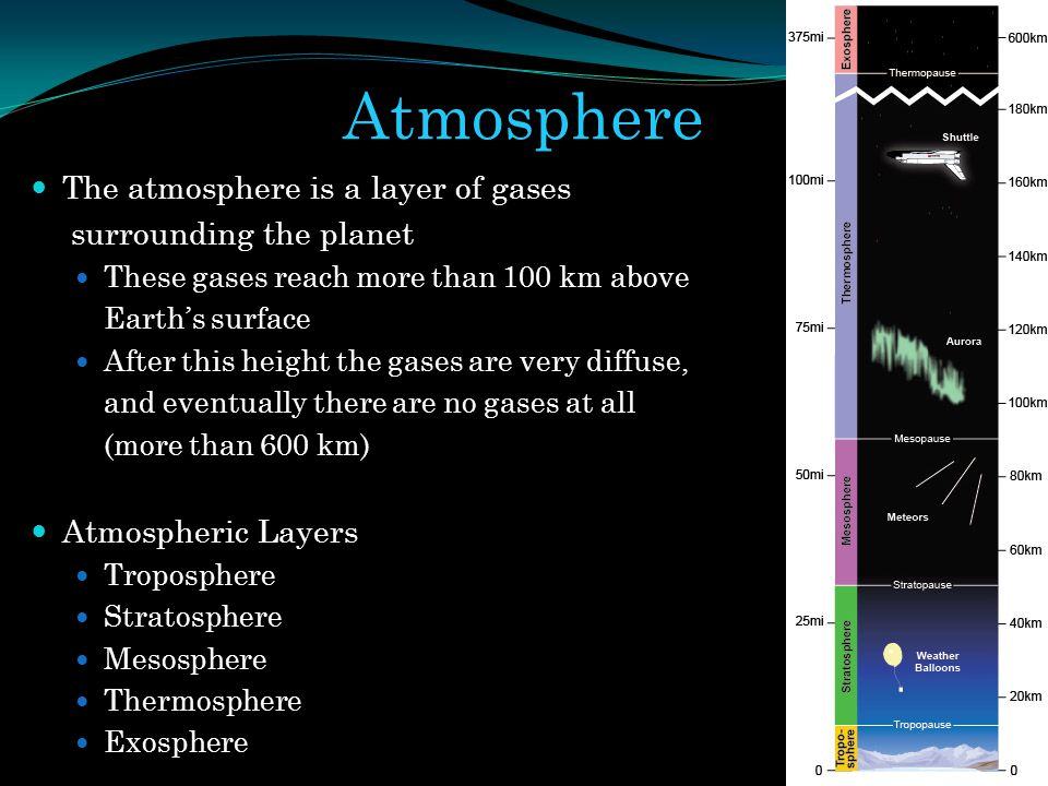 Atmosphere The atmosphere is a layer of gases surrounding the planet