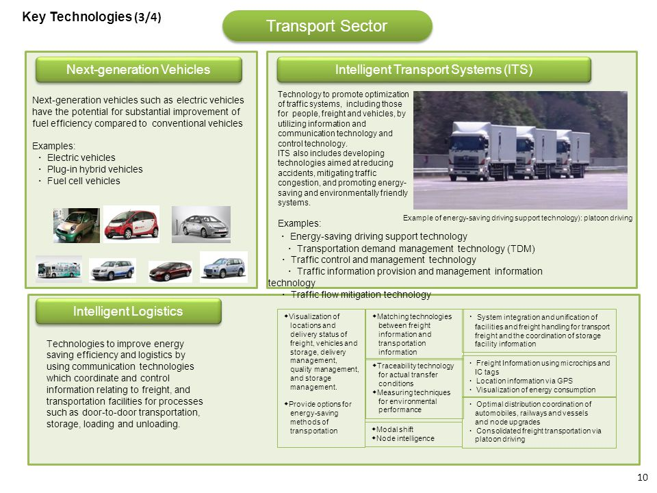 Transport Sector Key Technologies (3/4) Next-generation Vehicles