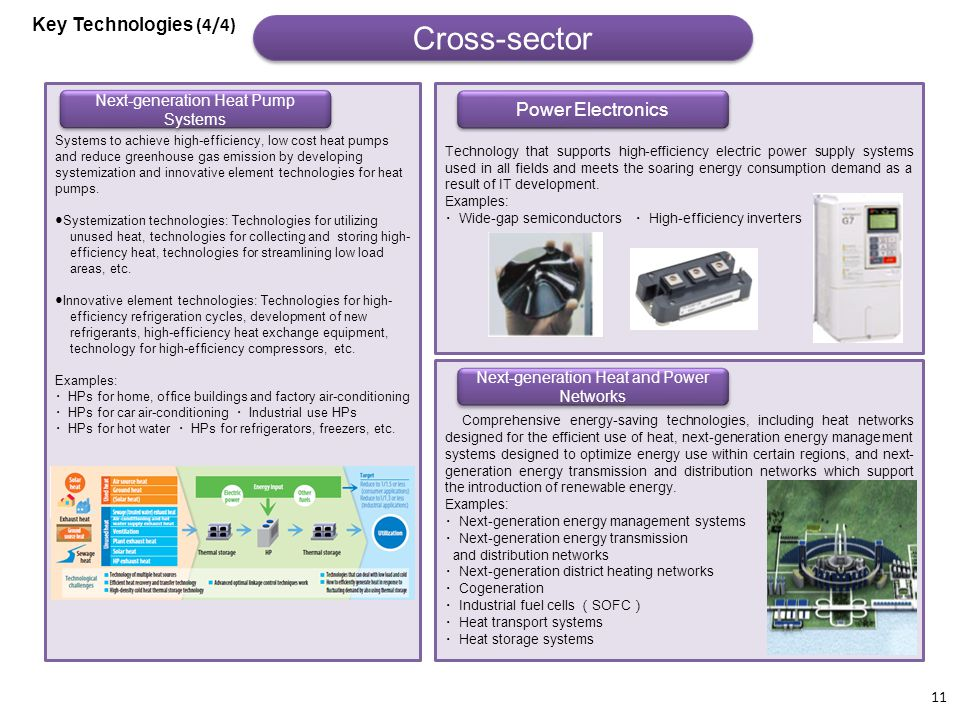 Cross-sector Key Technologies (4/4) Power Electronics