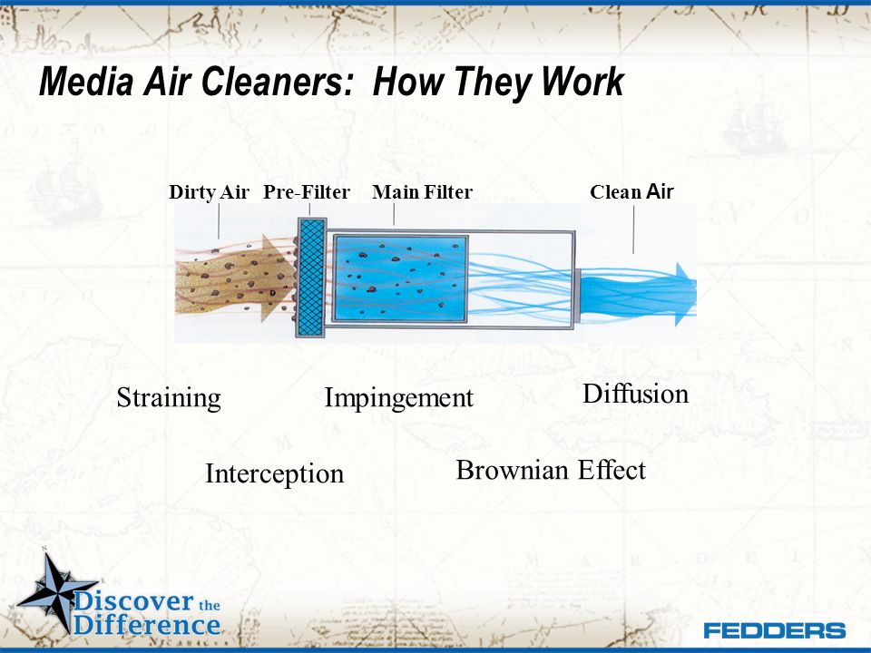 Media Air Cleaners: How They Work