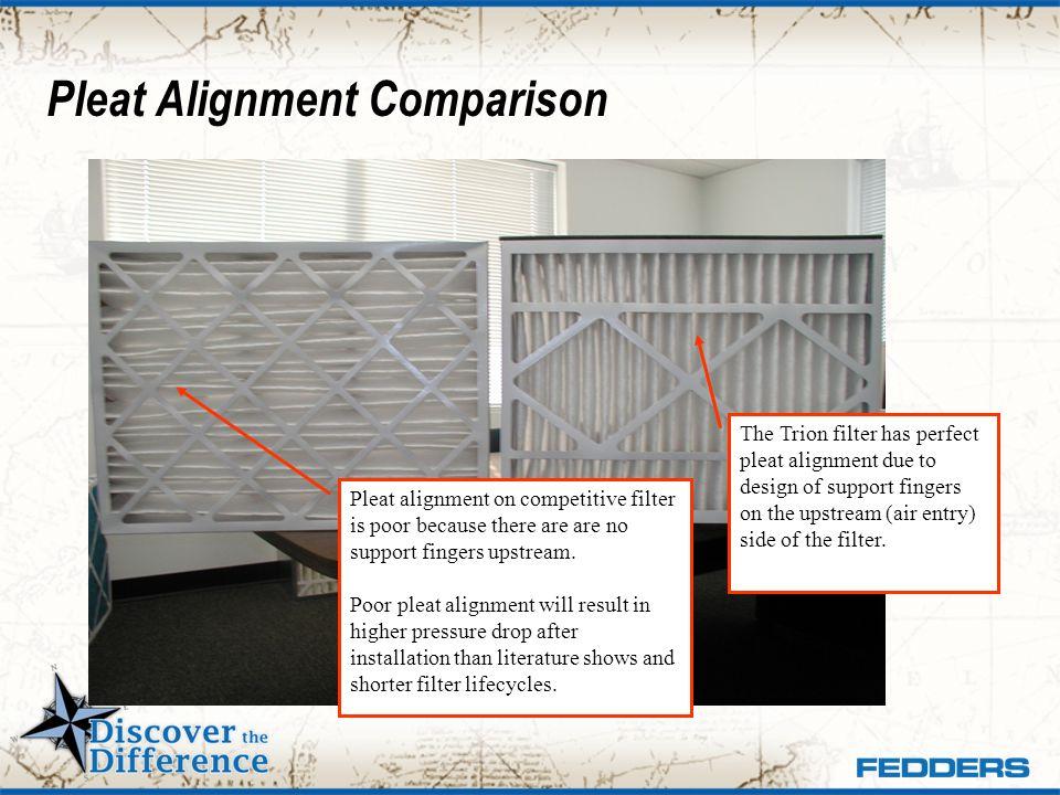 Pleat Alignment Comparison