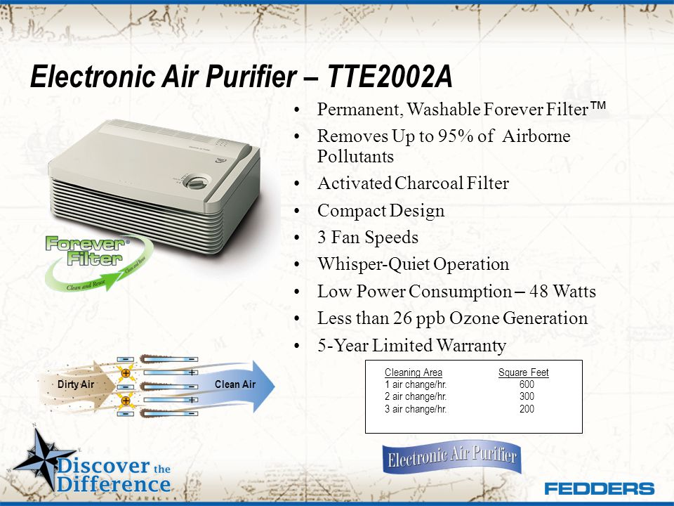 Electronic Air Purifier – TTE2002A