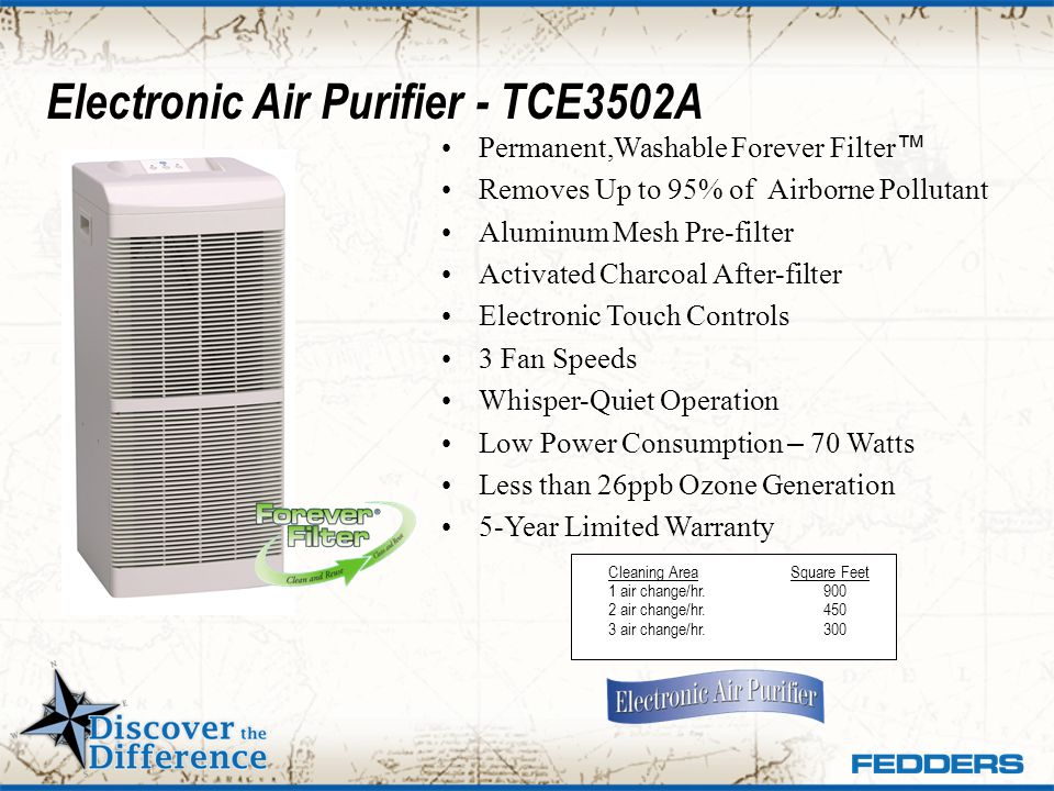 Electronic Air Purifier - TCE3502A